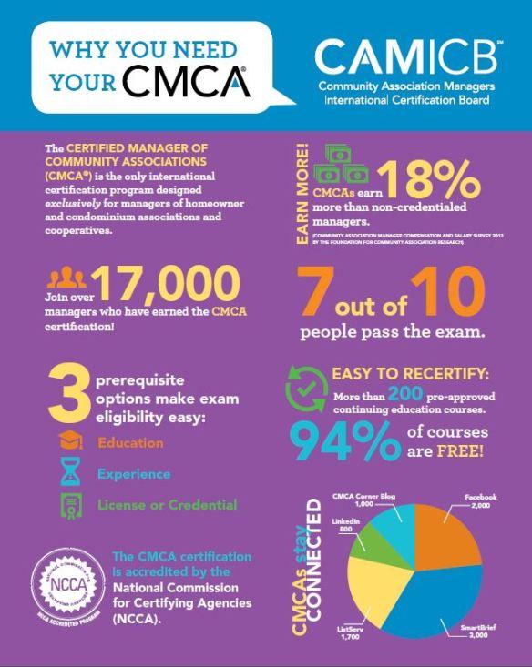CMCA infographic 2017
